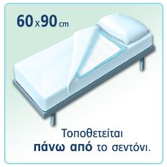60x90 cm: Τοποθετείται πάνω από το σεντόνι