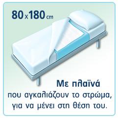 90x180 cm: Με πλαϊνά που αγκαλιάζουν το στρώμα, για να μένει στη θέση του